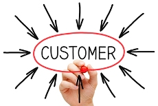 Manage These 2 Facets of Customer Relationship to Grow Business